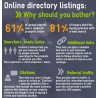 50 Approved Web Directory Listings