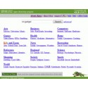 Directory Listings and Submissions
