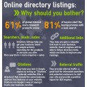 PR4+ Web Directory Approved Listings