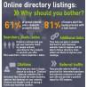 10 PR4+ Web Directory Listings