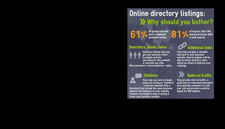 Quality-Web-Directory-Listings